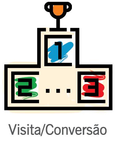 Visita / conversão - Como funciona o SEO